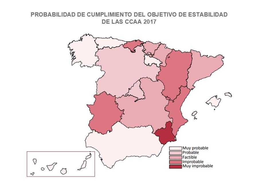 Mapa con la probabilidad de cumplimiento del objetivo de estabilidad de las Comunidades Autónomas