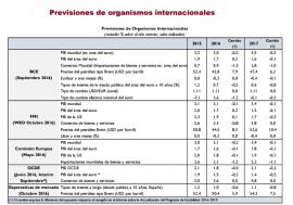 La AIReF avala las previsiones del escenario macroeconómico para 2017 del Gobierno