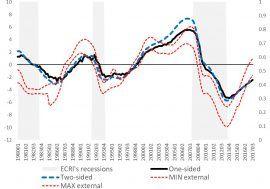 Documento de Trabajo 2/2018. Estimación de la brecha de producción de la economía española
