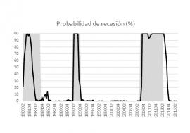 Documento de Trabajo 1/2017 Modelización no lineal del PIB de España