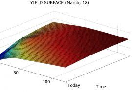Working Paper 5/2015 Modeling interest payments for macroeconomic assessment