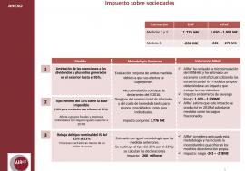 Acceso a las fichas individualizadas de las principales medidas del Plan Presupuestario
