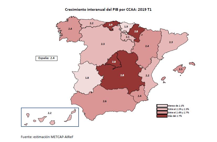 Mapa de previsión de crecimiento de las Comunidades Autónomas