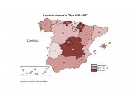 La AIReF publica la estimación del primer trimestre de la composición por CCAA del PIB nacional