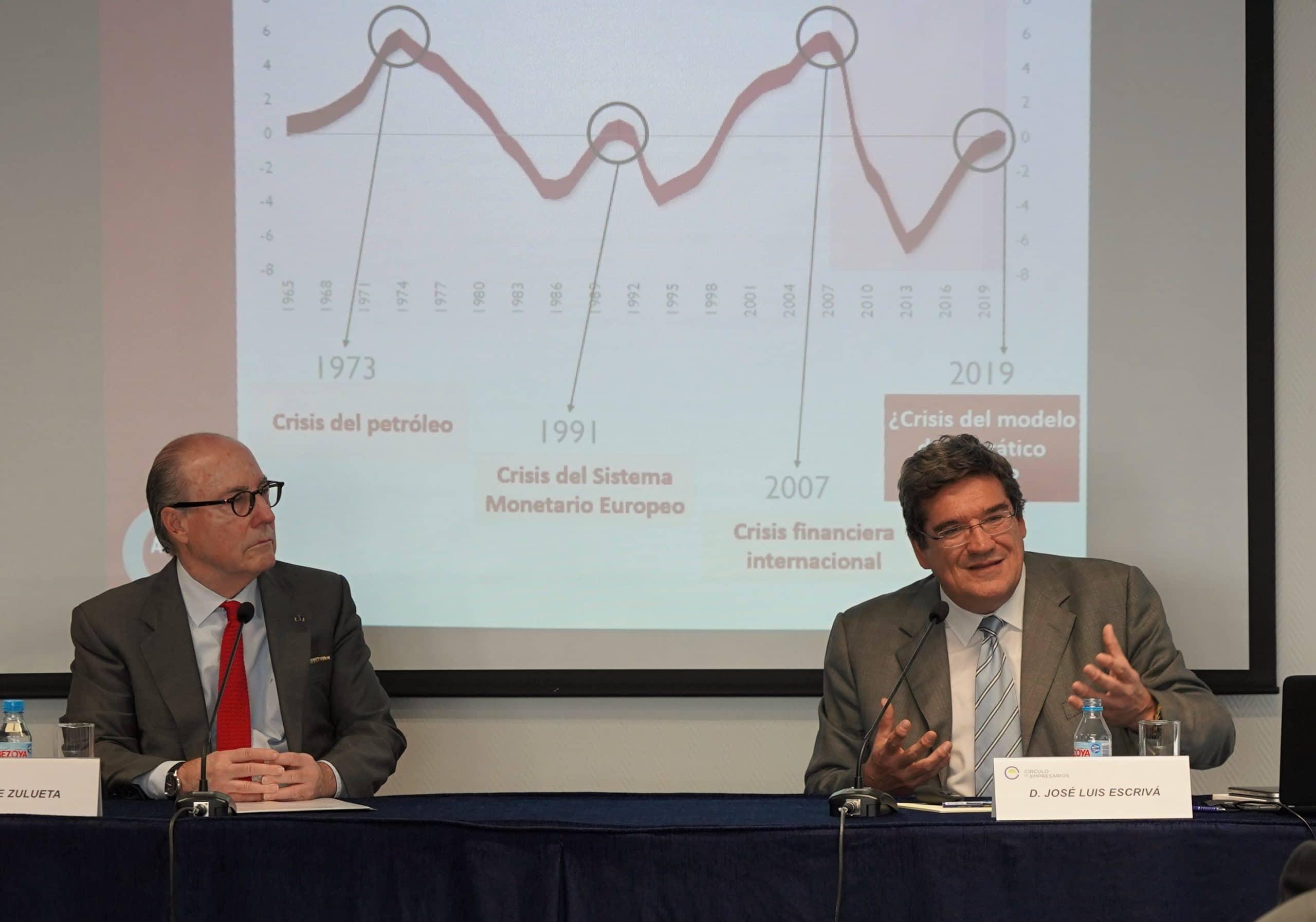 José Luis Escrivá en el encuentro del Círculo de Empresarios