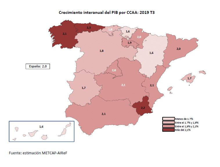 Previsiones PIB por CCAA