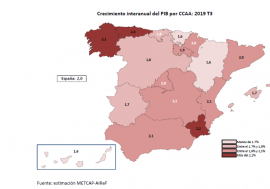 AIReF publishes the third quarter estimation of the national GDP composition by Autonomous Community