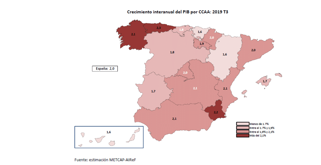 Estimación PIB por CCAA