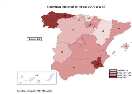 La AIReF publica la estimación del tercer trimestre de la composición por CCAA del PIB nacional