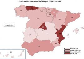 La AIReF publica la estimación del cuarto trimestre de la composición por CCAA del PIB nacional