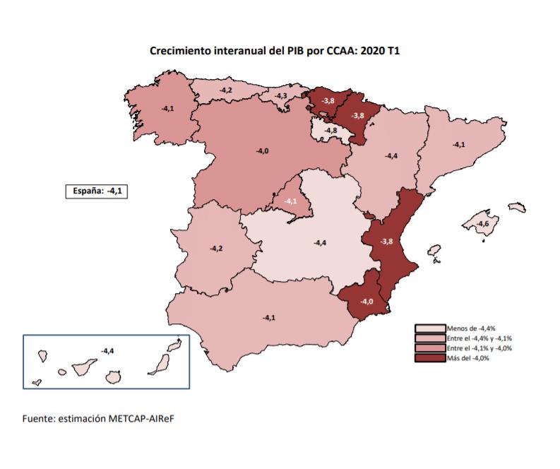 Mipred PIB regional