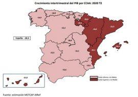 La AIReF publica la estimación del segundo trimestre de la composición por CCAA del PIB nacional
