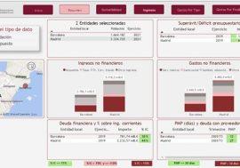 La AIReF incorpora mejoras a su Observatorio de CCLL con nueva información y más capacidad de análisis
