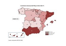 AIReF publishes the first quarterly estimate of the composition of national GDP by Region